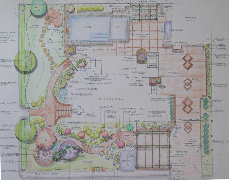 Drawing landscape design images for Garden design drawing
